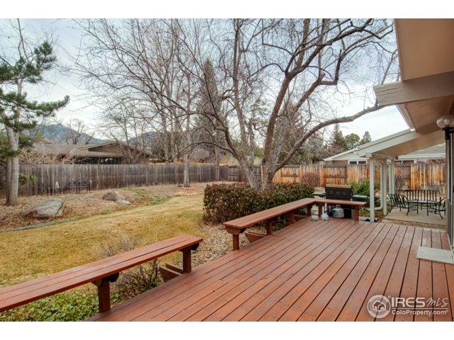 4120 Eutaw Dr Boulder, CO 80303 - MLS #: 839307